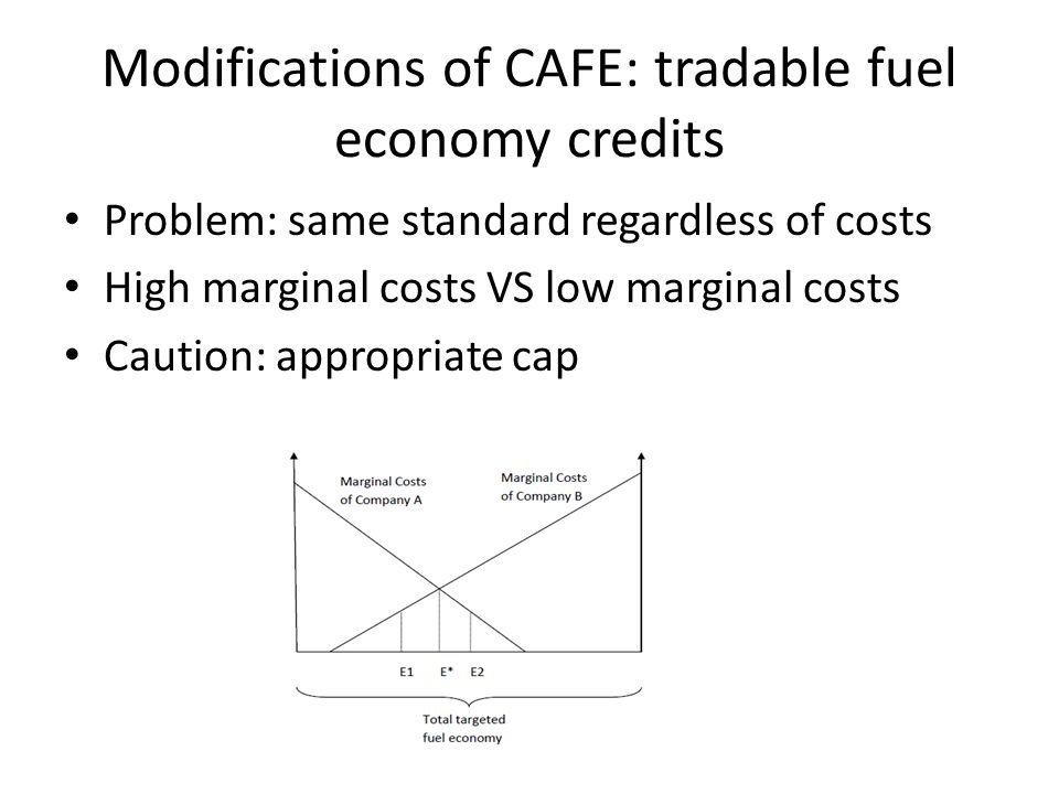 Modifications of CAFE: tradable fuel economy credits Problem: same standard regardless of costs High marginal costs VS low marginal costs Caution: app