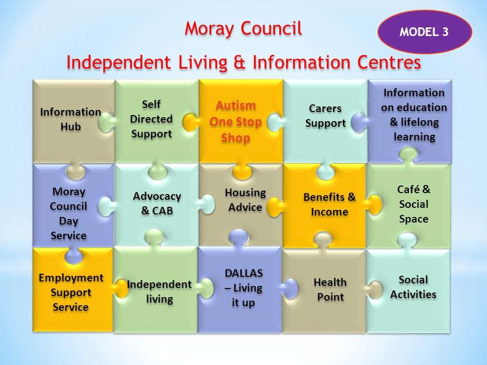Moray Council Independent Living & Information Centres Moray Council Independent Living & Information Centres Self Directed Support Autism One Stop Shop Carers Support Information on education & lifelong learning Moray Council Day Service Advocacy & CAB Housing Advice Benefits & Income DALLAS – Living it up Information Hub Employment Support Service Health Point Café & Social Space Social Activities Independent living MODEL 3