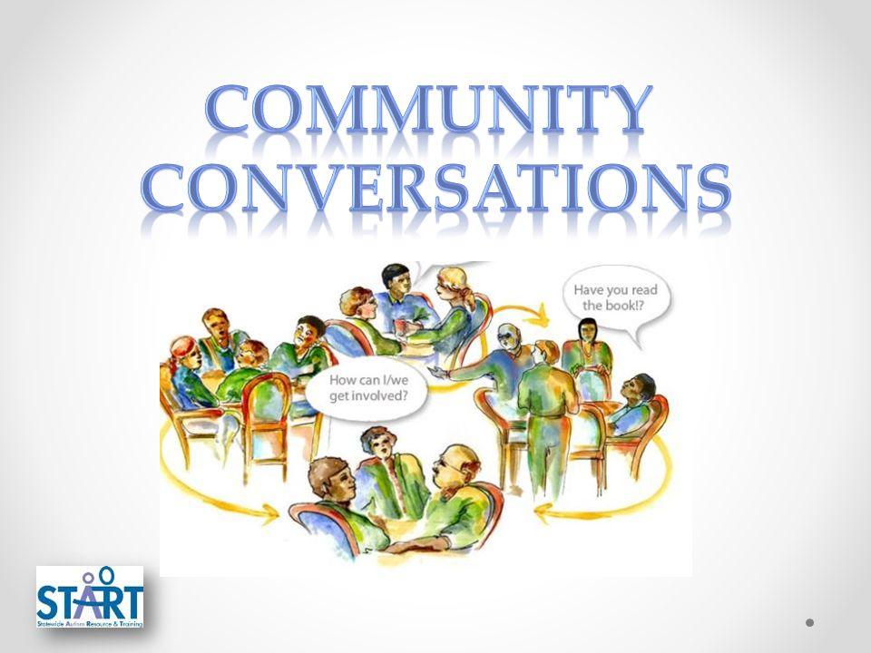 Resources Launching Inclusive Efforts Through Community Conversations http://www.waisman.wisc.edu/cedd/pdfs/products /community/LaunchingInclusiveEfforts.pdf http://www.waisman.wisc.edu/cedd/pdfs/products /community/LaunchingInclusiveEfforts.pdf A Memphis Community Conversation http://vkc.mc.vanderbilt.edu/tennesseeworks/wp- content/uploads/2013/06/MemphisCCBrief.pdf http://vkc.mc.vanderbilt.edu/tennesseeworks/wp- content/uploads/2013/06/MemphisCCBrief.pdf
