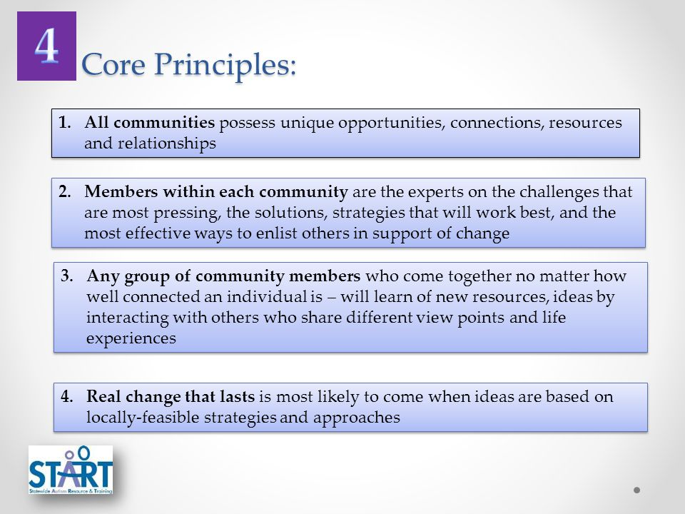 1. All communities possess unique opportunities, connections, resources and relationships 1.