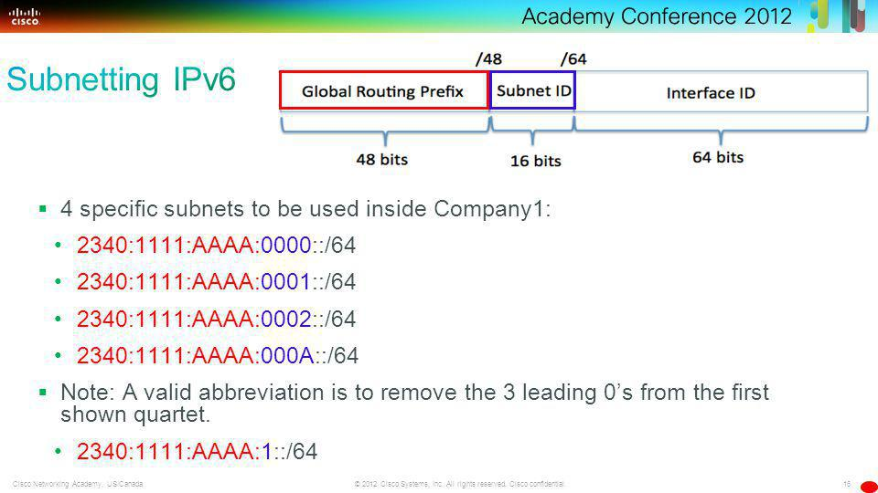 16 © 2012 Cisco Systems, Inc. All rights reserved. Cisco confidential.Cisco Networking Academy, US/Canada 4 specific subnets to be used inside Company