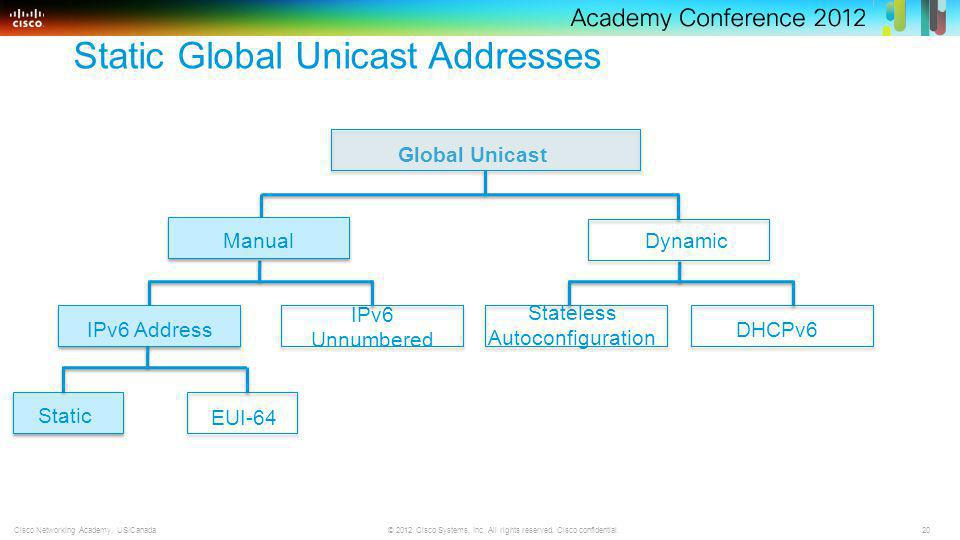 20 © 2012 Cisco Systems, Inc. All rights reserved. Cisco confidential.Cisco Networking Academy, US/Canada Global Unicast Static Global Unicast Address