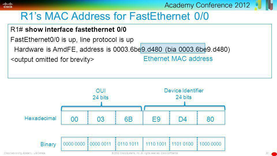 30 © 2012 Cisco Systems, Inc. All rights reserved. Cisco confidential.Cisco Networking Academy, US/Canada R1# show interface fastethernet 0/0 FastEthe