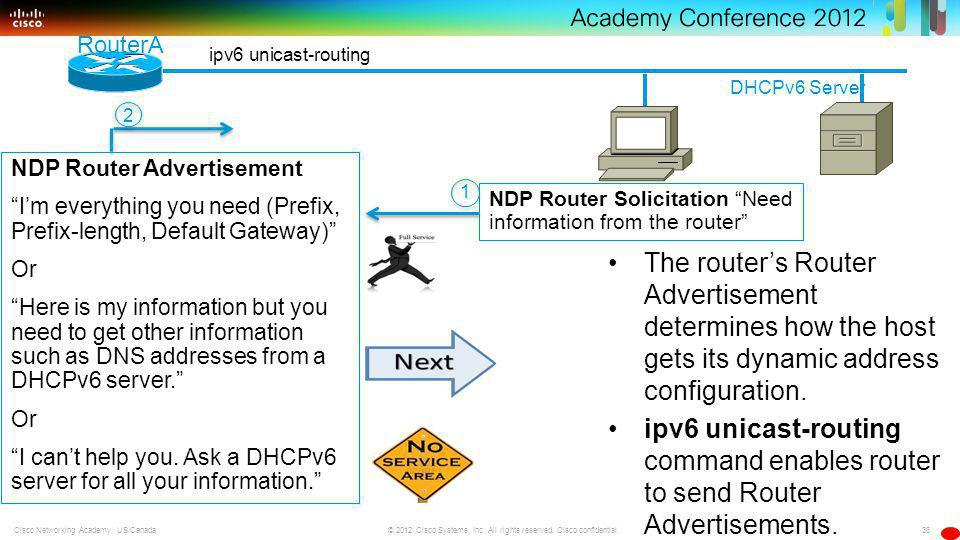 36 © 2012 Cisco Systems, Inc. All rights reserved. Cisco confidential.Cisco Networking Academy, US/Canada ipv6 unicast-routing 2 RouterA DHCPv6 Server