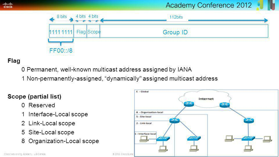61 © 2012 Cisco Systems, Inc. All rights reserved. Cisco confidential.Cisco Networking Academy, US/Canada Group ID Flag 1111 FF00::/8 8 bits 112bits 4