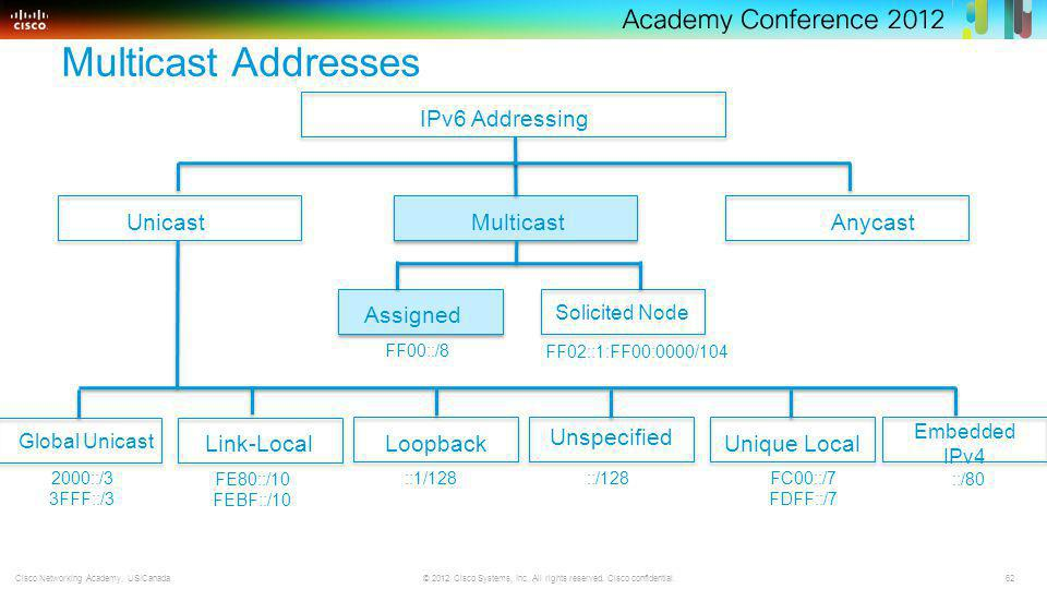 62 © 2012 Cisco Systems, Inc. All rights reserved. Cisco confidential.Cisco Networking Academy, US/Canada IPv6 Addressing Multicast Addresses Multicas