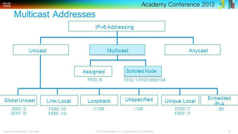 65 © 2012 Cisco Systems, Inc. All rights reserved. Cisco confidential.Cisco Networking Academy, US/Canada IPv6 Addressing Multicast Addresses Multicas