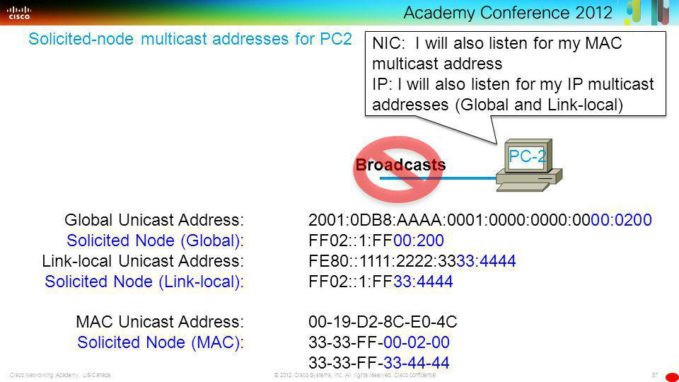 67 © 2012 Cisco Systems, Inc. All rights reserved. Cisco confidential.Cisco Networking Academy, US/Canada Solicited-node multicast addresses for PC2 N