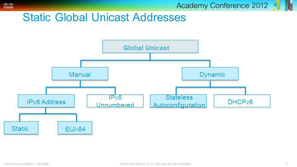 77 © 2012 Cisco Systems, Inc. All rights reserved. Cisco confidential.Cisco Networking Academy, US/Canada Global Unicast Static Global Unicast Address