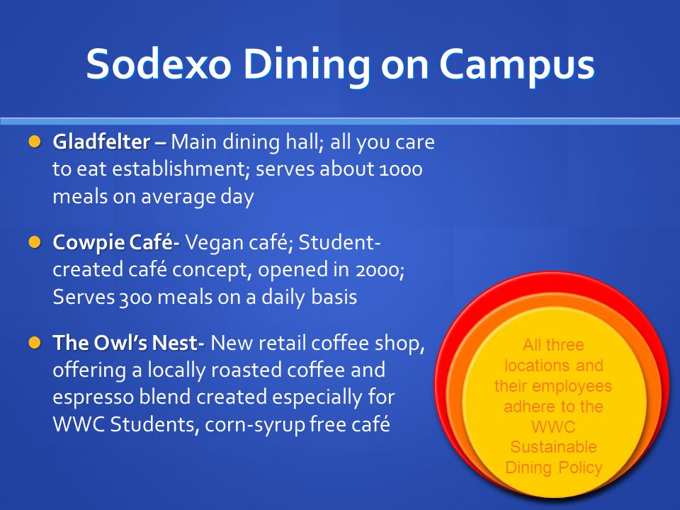 Strategic Partnership Challenges Small college fitting into the large scale Sodexo framework Small college fitting into the large scale Sodexo framework Dining policy created by a large group with differing views of literal policy implementation, conflicting expectations Dining policy created by a large group with differing views of literal policy implementation, conflicting expectations Turnover of motivated student leaders or staff Turnover of motivated student leaders or staff Consumer opinions of what food service providers are capable of Consumer opinions of what food service providers are capable of Food Service Industry Food Standards vs.