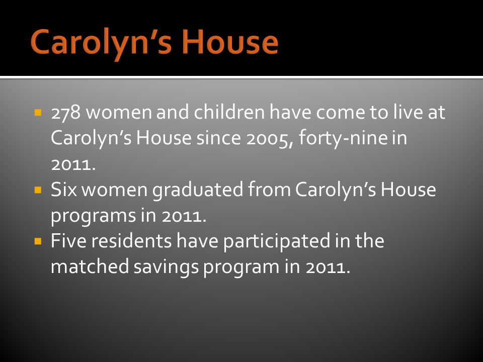 278 women and children have come to live at Carolyns House since 2005, forty-nine in 2011.