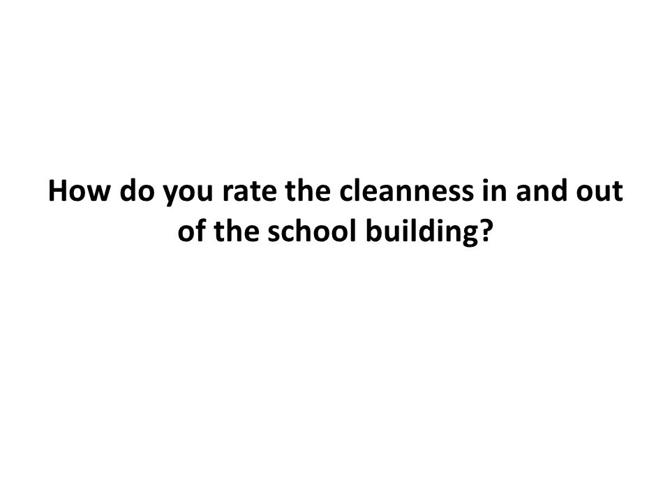 How do you rate the cleanness in and out of the school building?