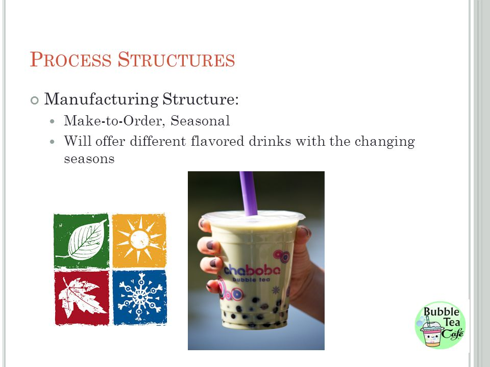 P ROCESS S TRUCTURES Manufacturing Structure: Make-to-Order, Seasonal Will offer different flavored drinks with the changing seasons