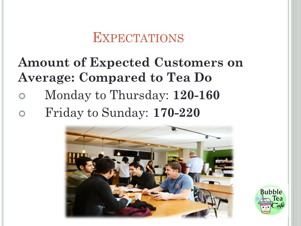 E XPECTATIONS Amount of Expected Customers on Average: Compared to Tea Do Monday to Thursday: Friday to Sunday: