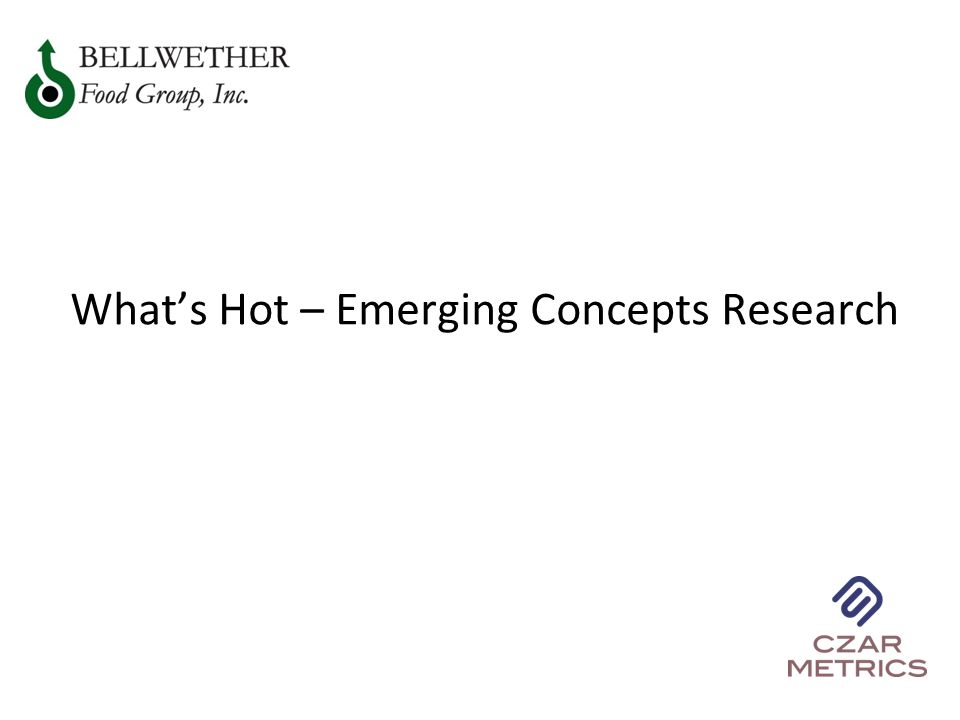 Whats Hot – Emerging Concepts Research