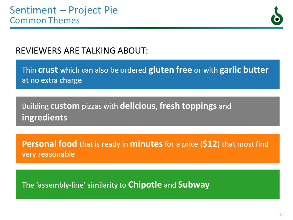13 Sentiment – Project Pie Common Themes REVIEWERS ARE TALKING ABOUT: Thin crust which can also be ordered gluten free or with garlic butter at no ext