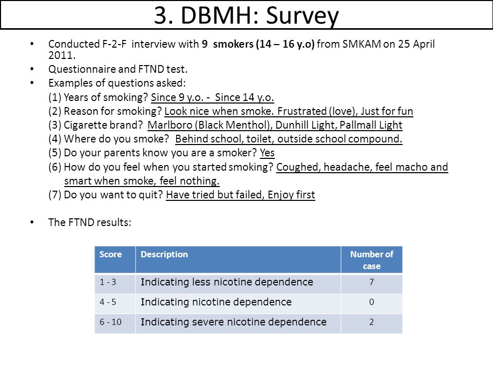 3. DBMH: Survey Conducted F-2-F interview with 9 smokers (14 – 16 y.o) from SMKAM on 25 April