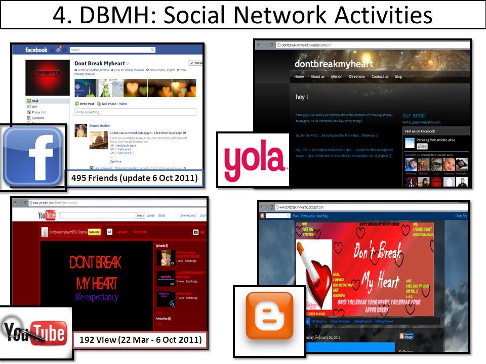 4. DBMH: Social Network Activities 495 Friends (update 6 Oct 2011) 192 View (22 Mar - 6 Oct 2011)
