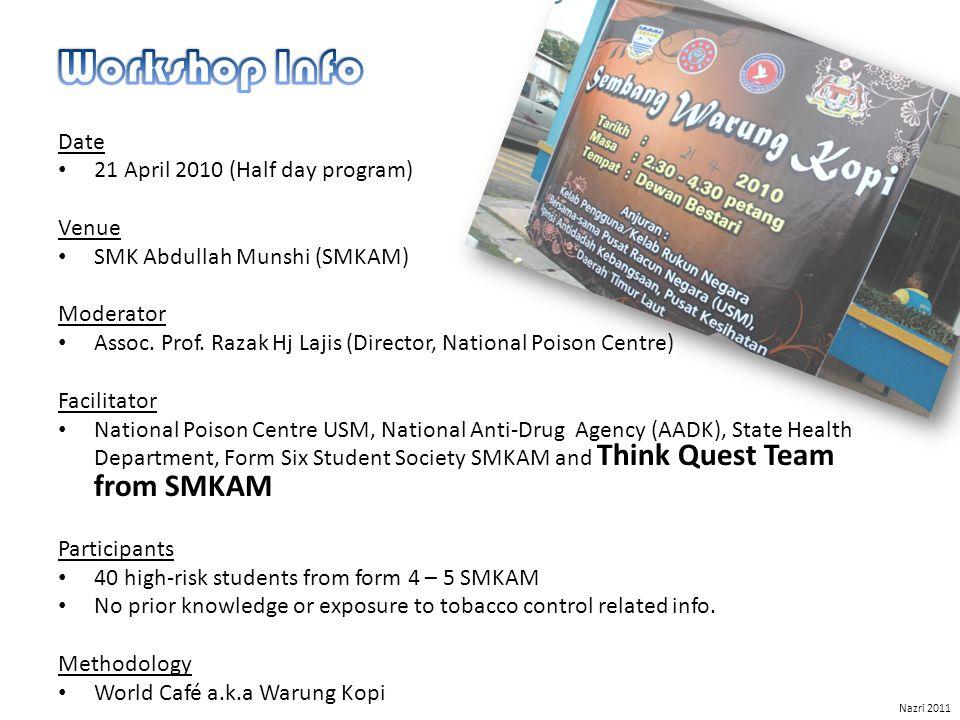 Date 21 April 2010 (Half day program) Venue SMK Abdullah Munshi (SMKAM) Moderator Assoc.