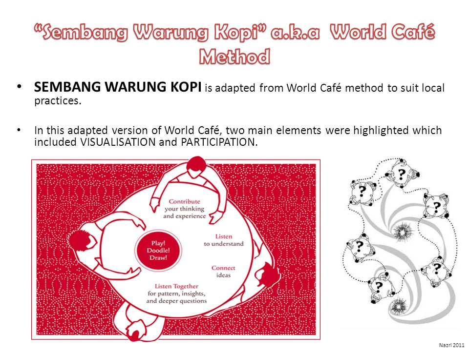 SEMBANG WARUNG KOPI is adapted from World Café method to suit local practices.