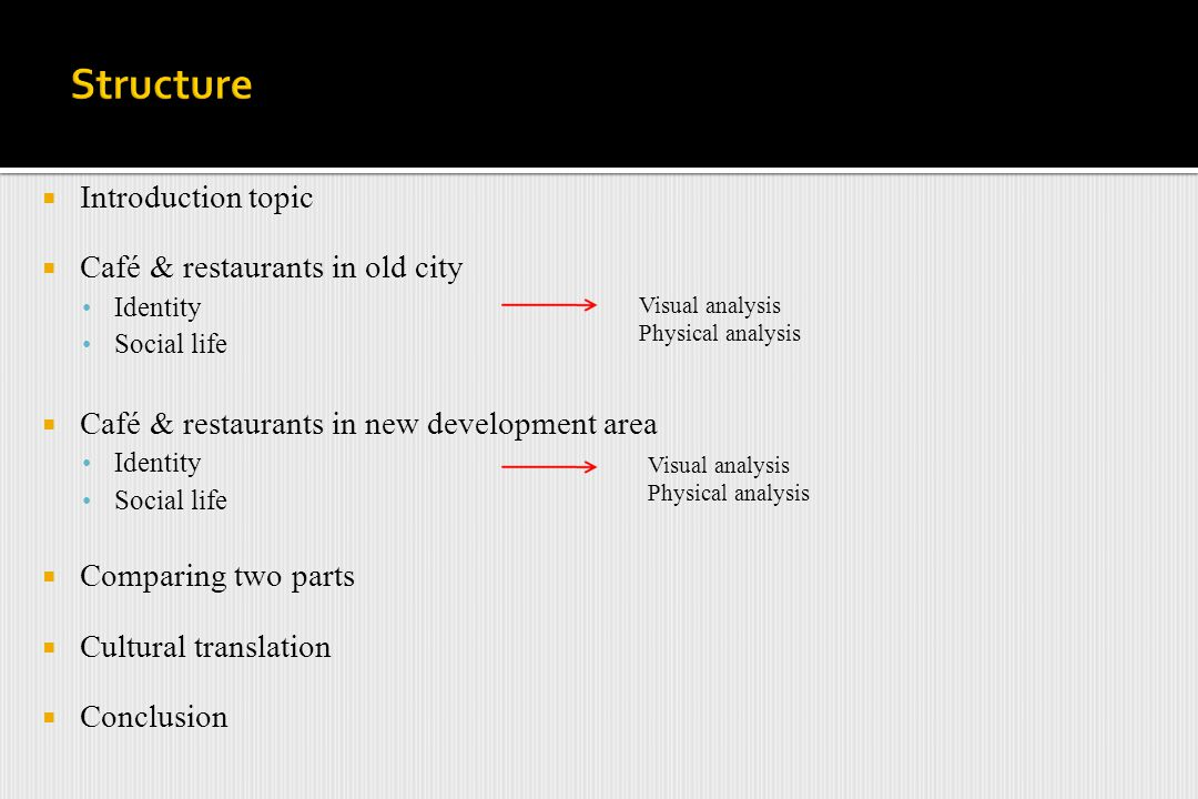 Introduction topic Café & restaurants in old city Identity Social life Café & restaurants in new development area Identity Social life Comparing two parts Cultural translation Conclusion Visual analysis Physical analysis Visual analysis Physical analysis