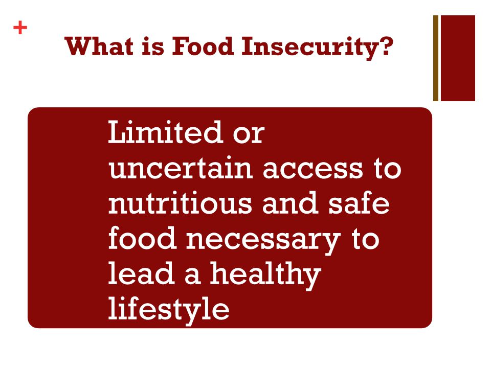 + What is Food Insecurity.