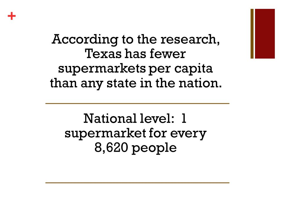 + According to the research, Texas has fewer supermarkets per capita than any state in the nation.