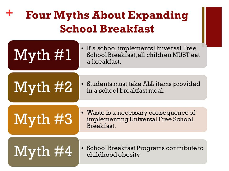 + Four Myths About Expanding School Breakfast If a school implements Universal Free School Breakfast, all children MUST eat a breakfast.