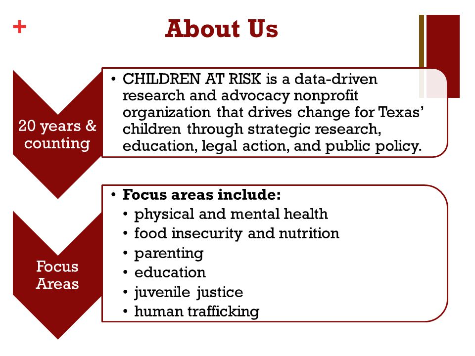 + About Us 20 years & counting CHILDREN AT RISK is a data-driven research and advocacy nonprofit organization that drives change for Texas children through strategic research, education, legal action, and public policy.