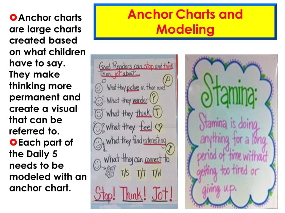 Anchor charts are large charts created based on what children have to say. They make thinking more permanent and create a visual that can be referred