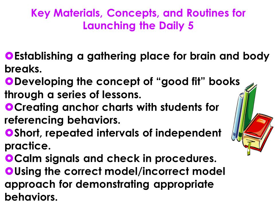 Establishing a gathering place for brain and body breaks. Developing the concept of good fit books through a series of lessons. Creating anchor charts