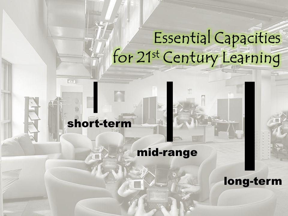 short-term mid-range long-term