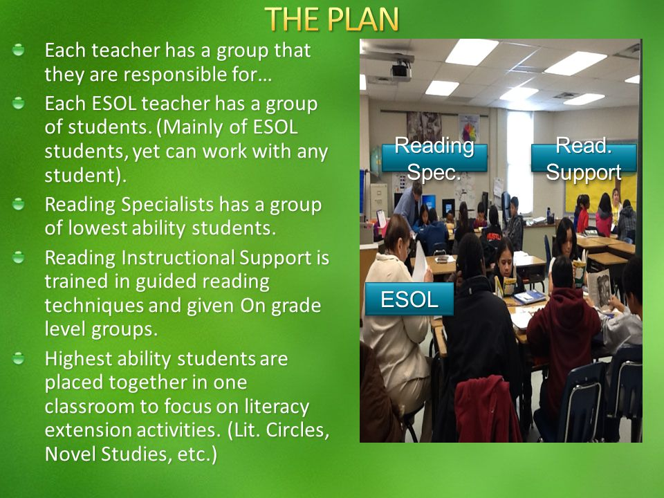 Each teacher has a group that they are responsible for… Each ESOL teacher has a group of students. (Mainly of ESOL students, yet can work with any stu