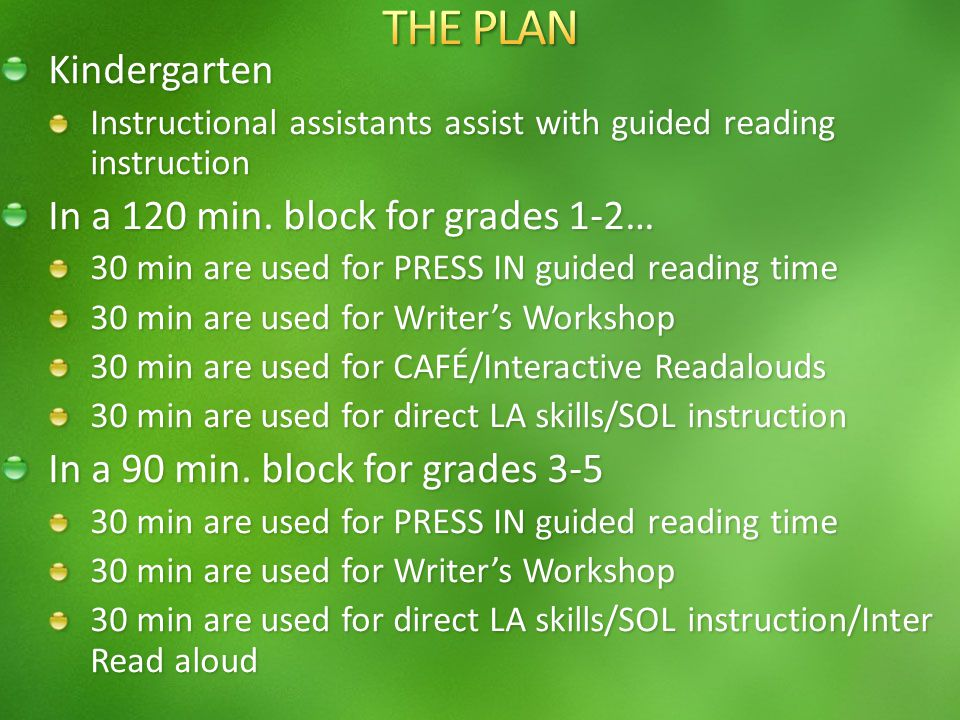 Kindergarten Instructional assistants assist with guided reading instruction In a 120 min. block for grades 1-2… 30 min are used for PRESS IN guided r
