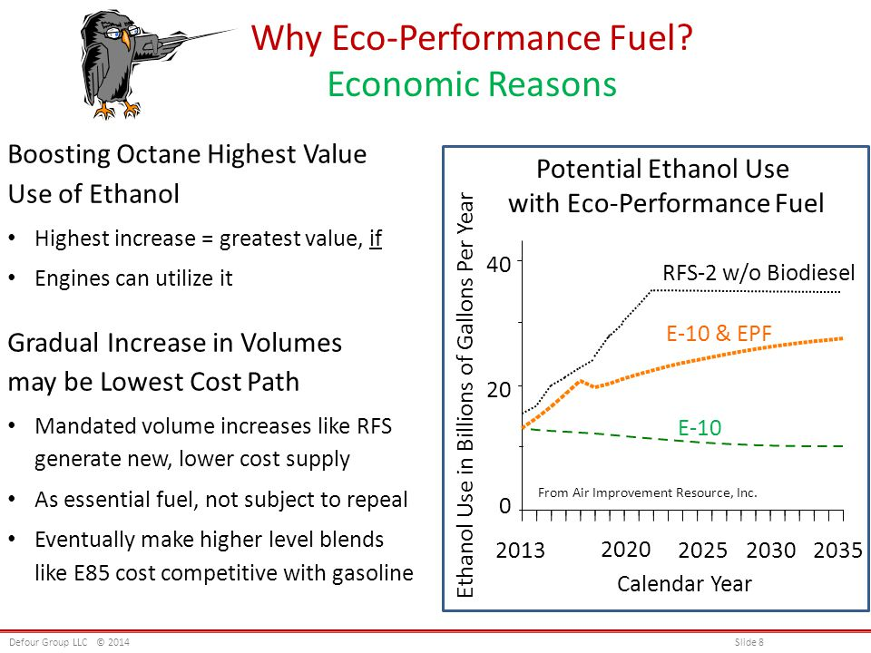 Why Eco-Performance Fuel.