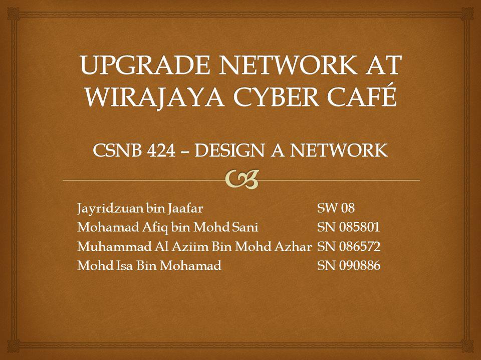 Jayridzuan bin JaafarSW 08 Mohamad Afiq bin Mohd Sani SN 085801 Muhammad Al Aziim Bin Mohd AzharSN 086572 Mohd Isa Bin MohamadSN 090886