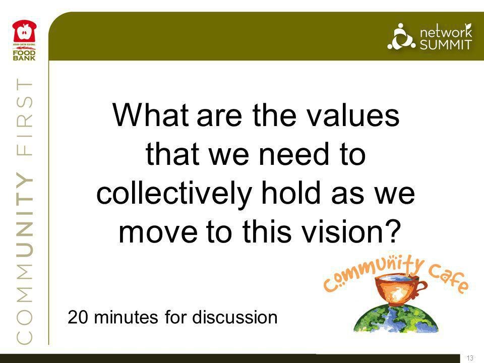 13 What are the values that we need to collectively hold as we move to this vision.