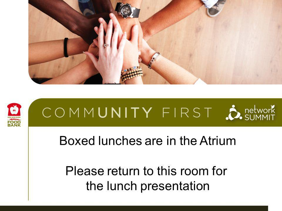 Boxed lunches are in the Atrium Please return to this room for the lunch presentation