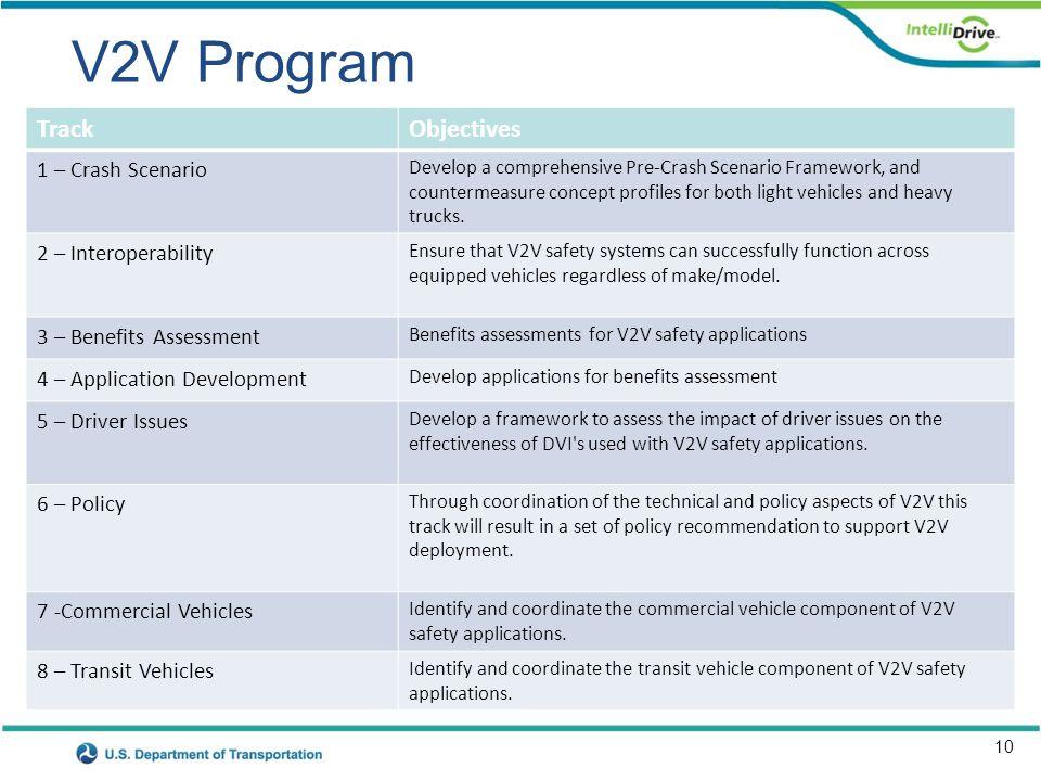 10 V2V Program TrackObjectives 1 – Crash Scenario Develop a comprehensive Pre-Crash Scenario Framework, and countermeasure concept profiles for both light vehicles and heavy trucks.