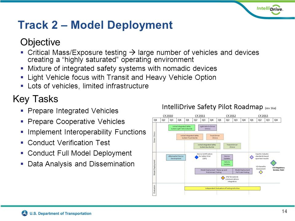 14 Track 2 – Model Deployment Objective Critical Mass/Exposure testing large number of vehicles and devices creating a highly saturated operating envi