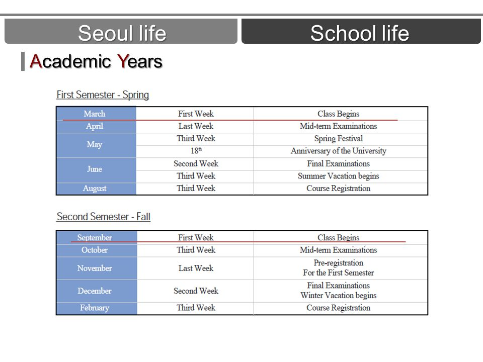Seoul life School life Academic Years