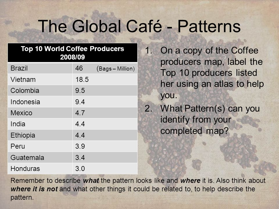 Where is Coffee produced.Add the following data to your choropleth map.