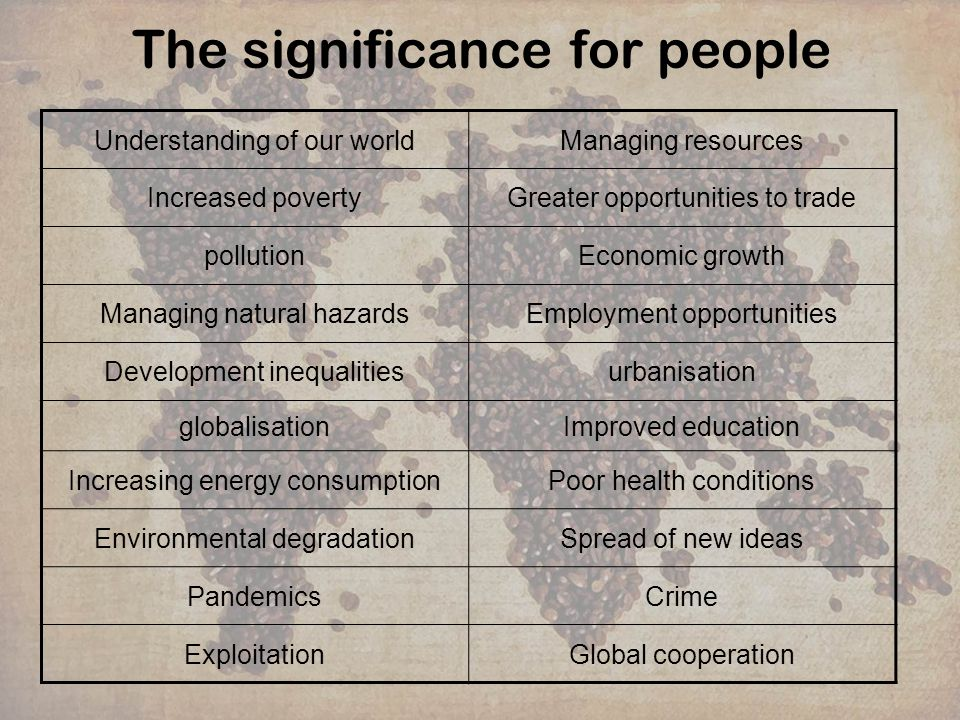 The significance for people Understanding of our worldManaging resources Increased povertyGreater opportunities to trade pollutionEconomic growth Mana