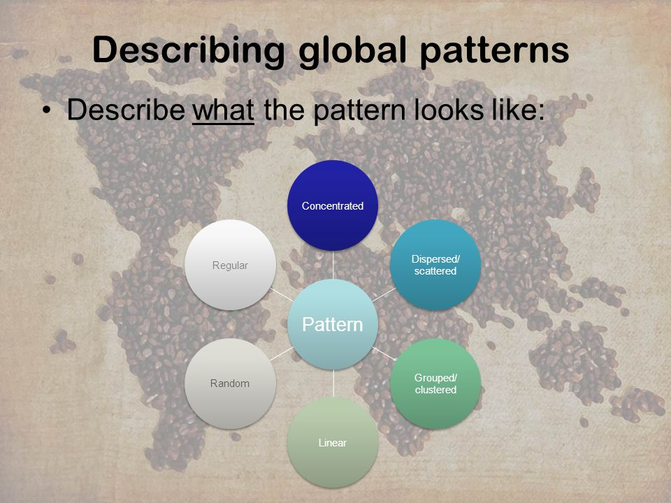Describing global patterns Describe what the pattern looks like: Pattern Concentrated Dispersed/ scattered Grouped/ clustered LinearRandomRegular