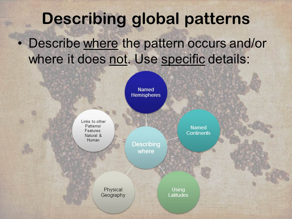 Describing global patterns Describe where the pattern occurs and/or where it does not. Use specific details: Describing where Named Hemispheres Named