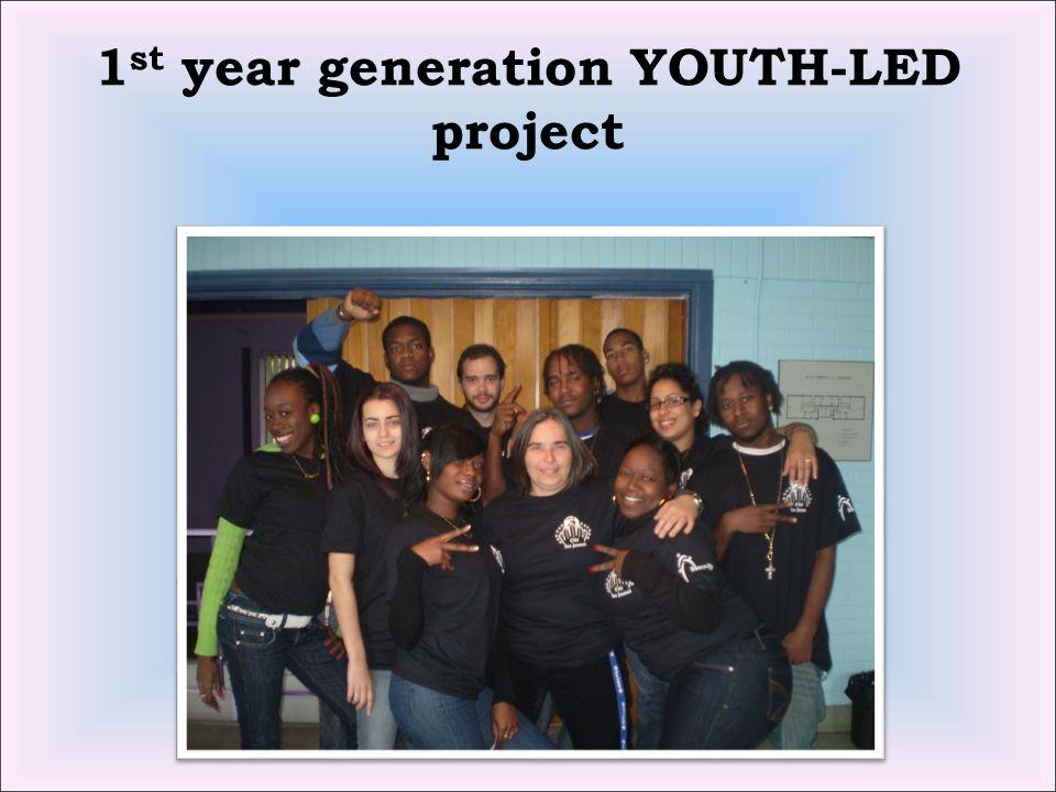 GROUPE YOUTH-LED