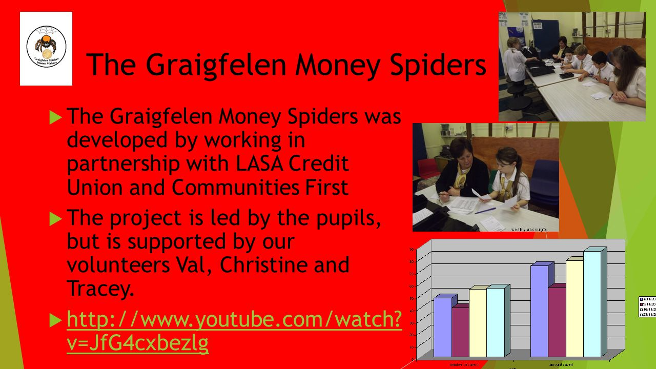 The Graigfelen Money Spiders The Graigfelen Money Spiders was developed by working in partnership with LASA Credit Union and Communities First The project is led by the pupils, but is supported by our volunteers Val, Christine and Tracey.
