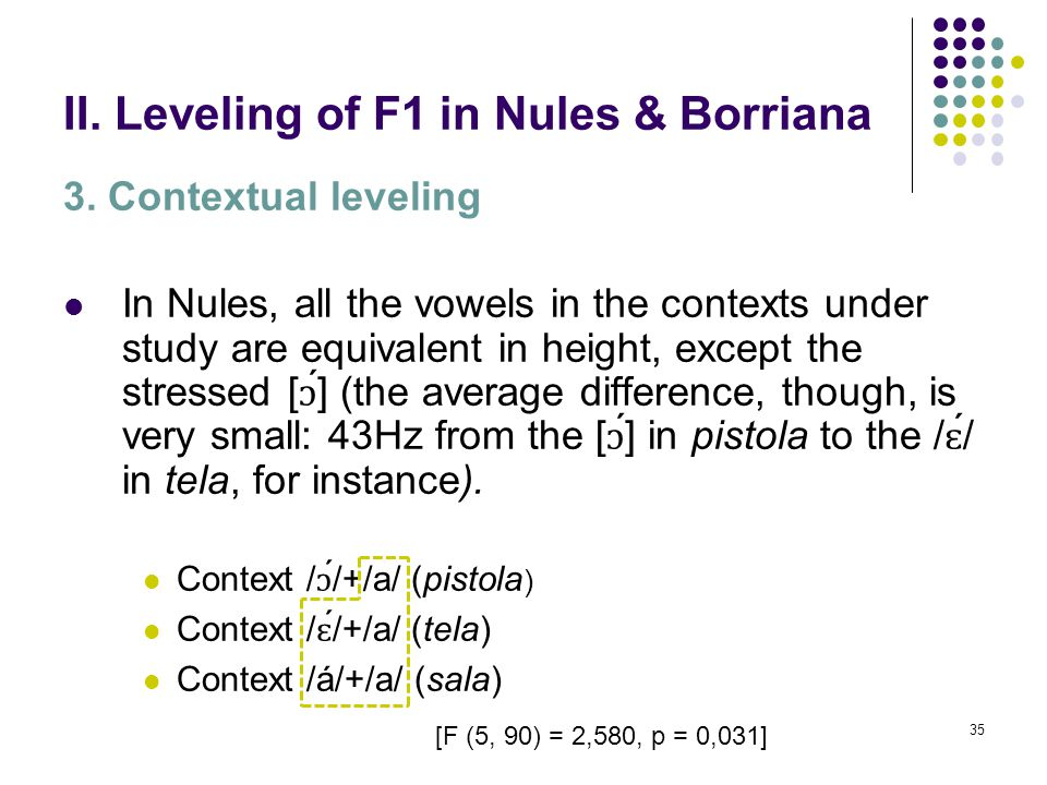 34 II. Leveling of F1 in Nules & Borriana 3.
