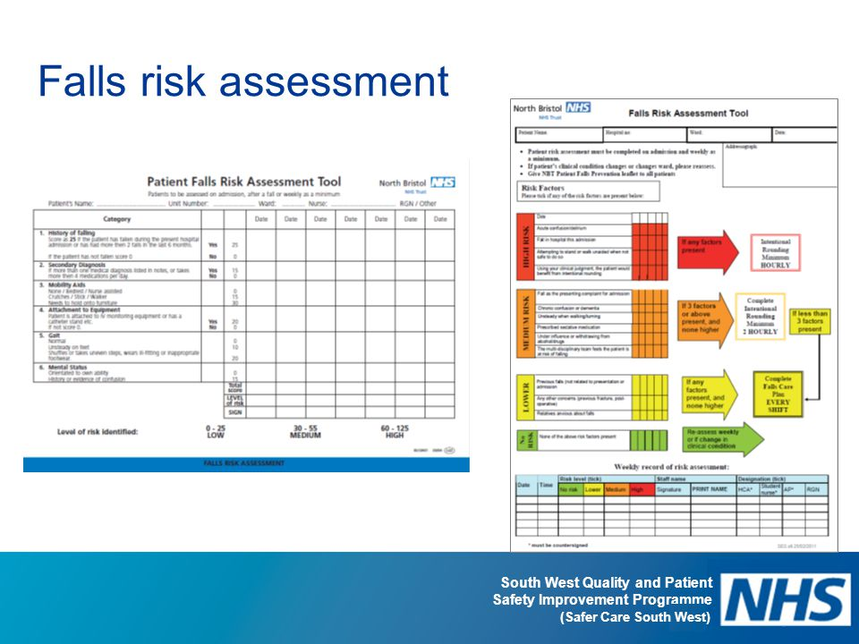 South West Quality and Patient Safety Improvement Programme (Safer Care South West) Falls risk assessment