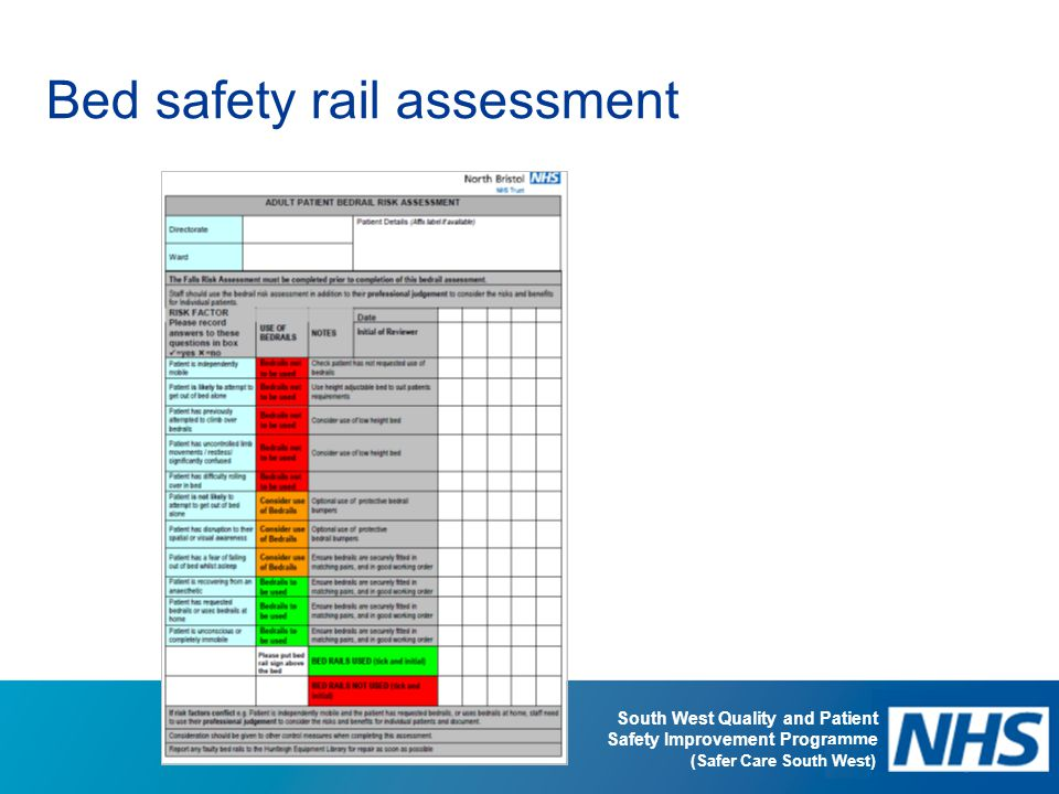 South West Quality and Patient Safety Improvement Programme (Safer Care South West) Bed safety rail assessment